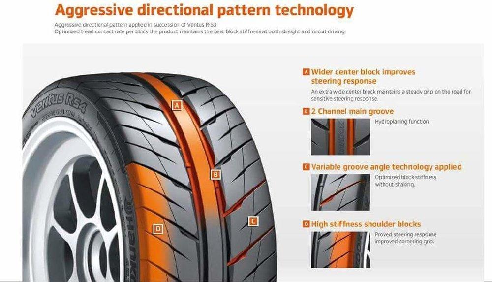 tire tech  street tire overview tracktuned