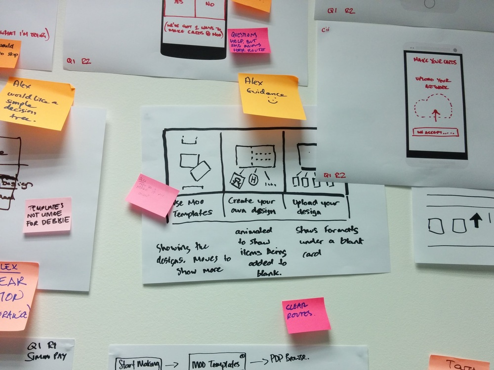 Sketching is a key stage in these processes. It also helps non-design team members be more invested in the work.