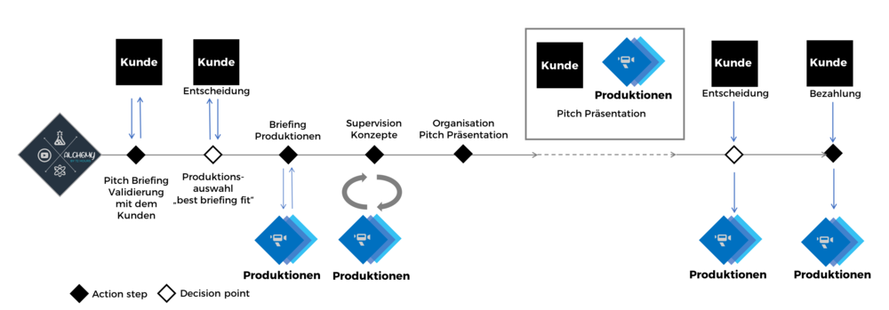 pitch_process.png