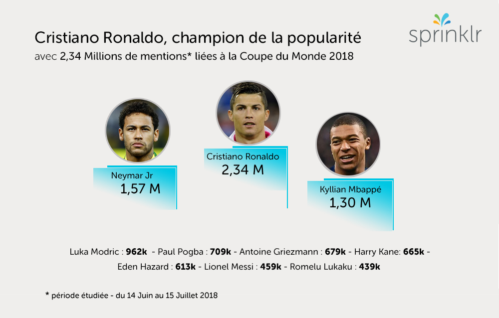 POPULARITÉ_CHAMPIONS.jpg
