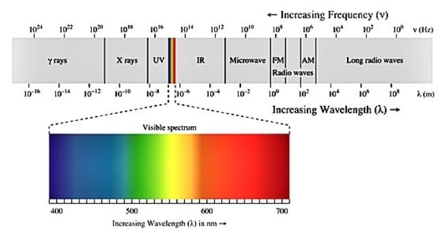 ACMI EM spectrum.jpeg
