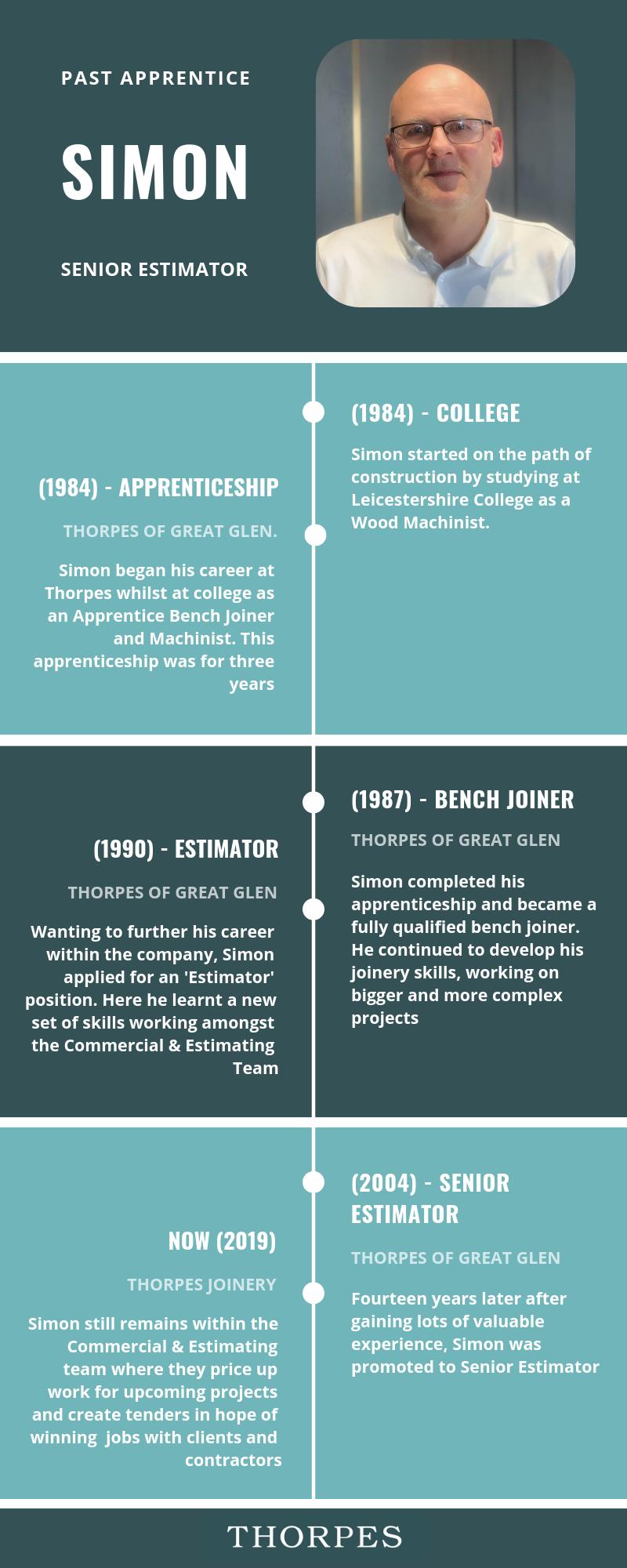 Simon Infographic (1).png