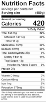 Nutrition Label includes Salmon