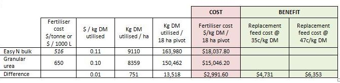 fertigation table.JPG