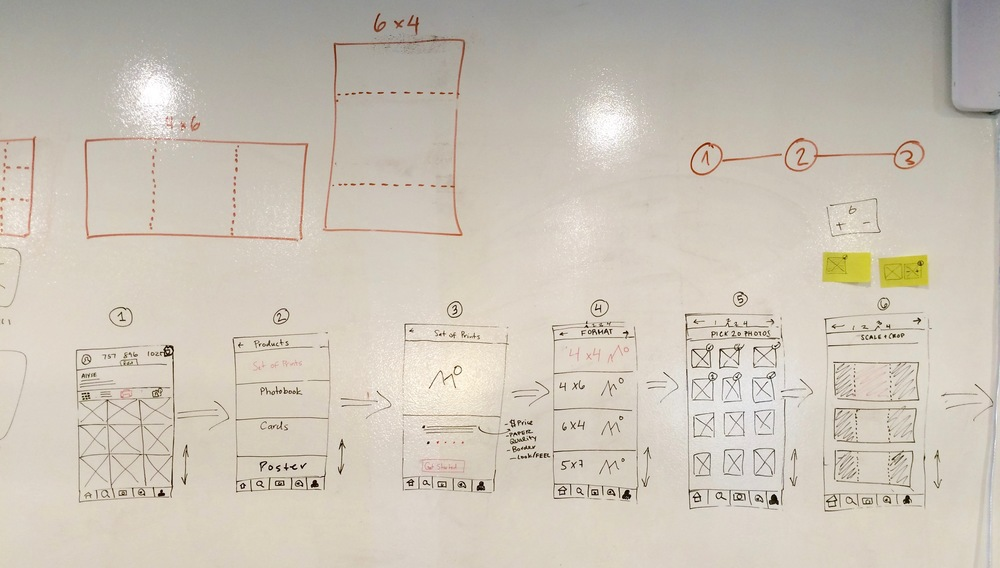 First Sketches of User Flow