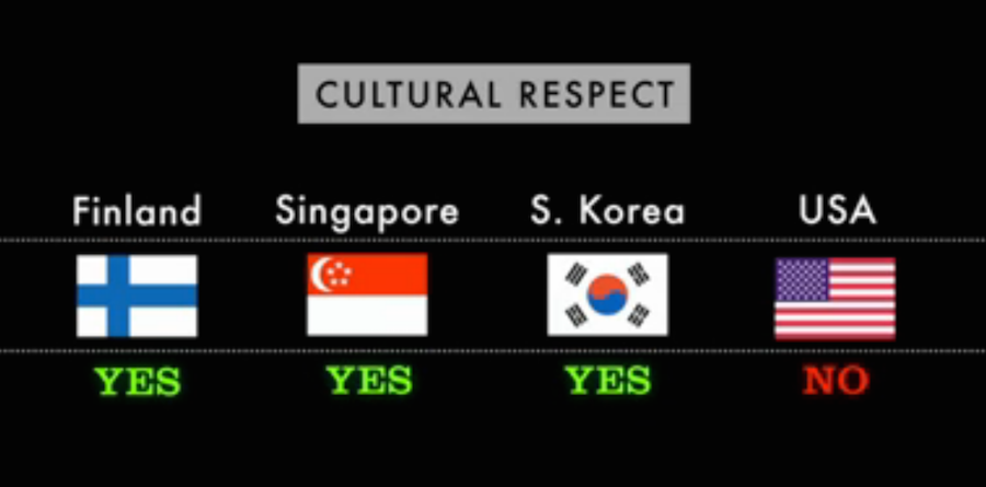 cultural effect