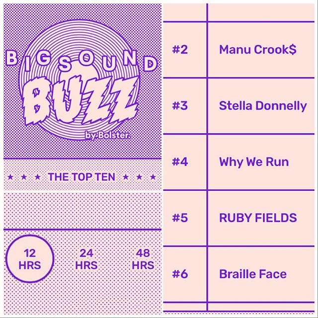 Wow, we woke up as the 4th Buzziest @bigsound Band. Can't wait to get up there.