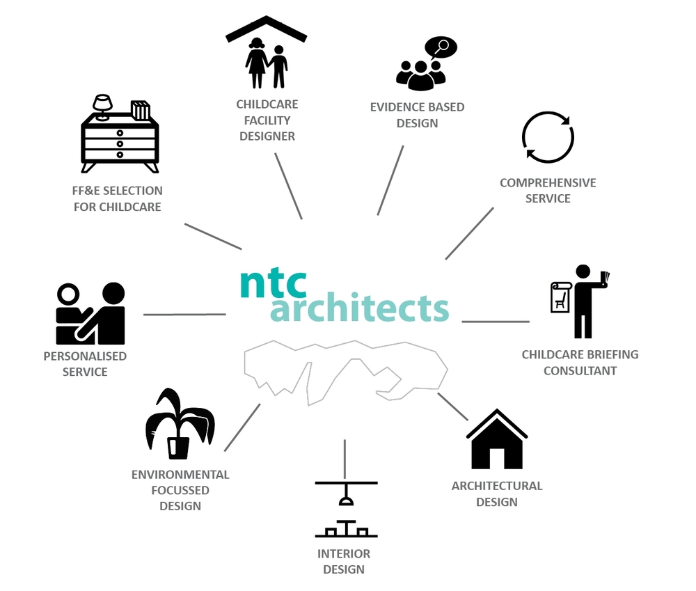 NTC_Architects_Childcare.jpg