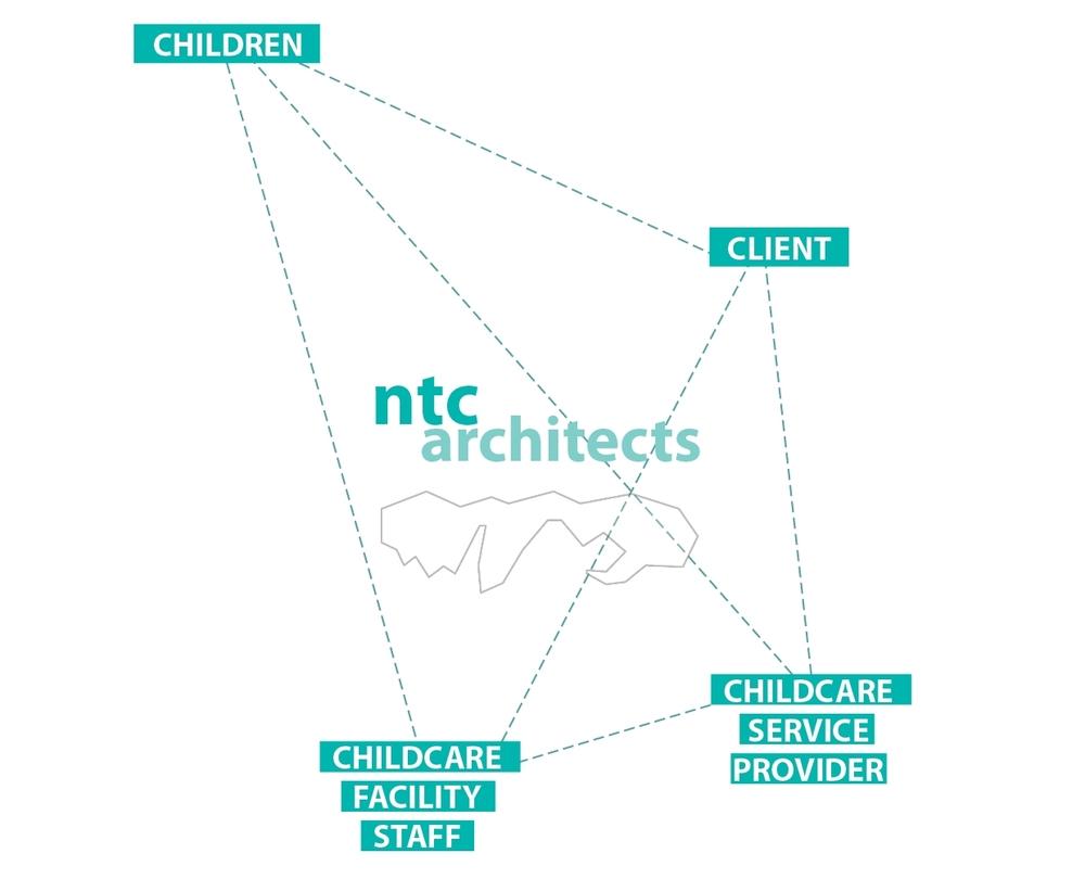 Childcare_considerations.jpg