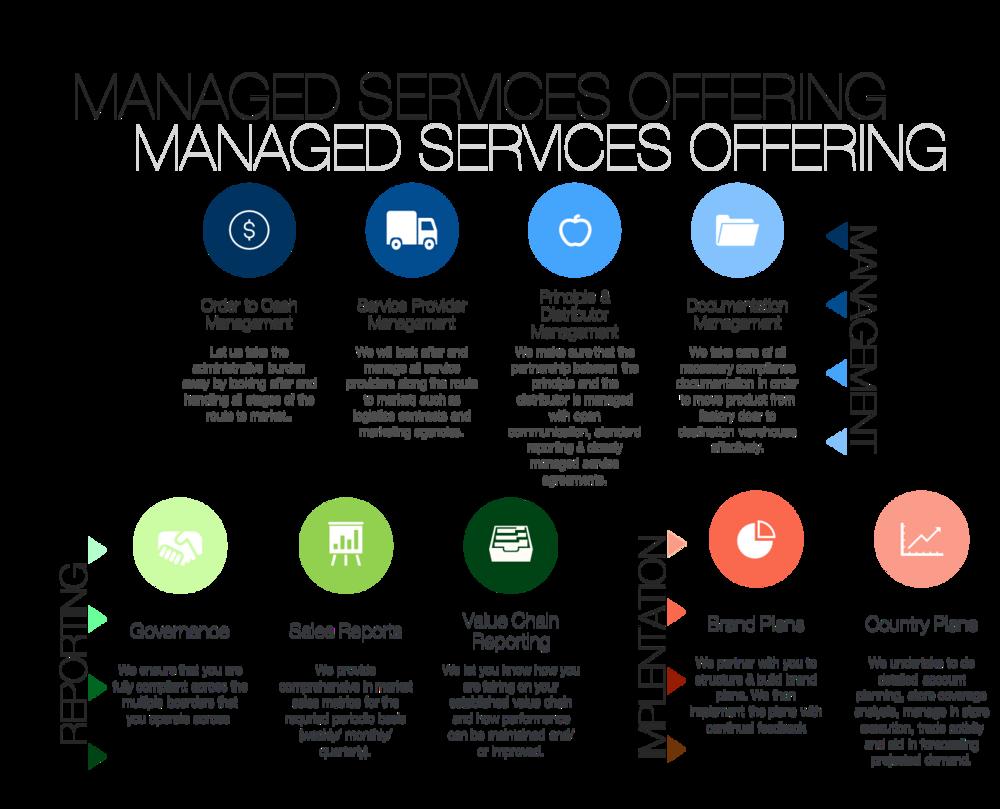 M_Services_2.png