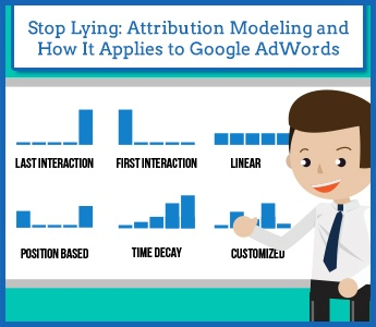 Bar Graph of Attribution models in AdWords