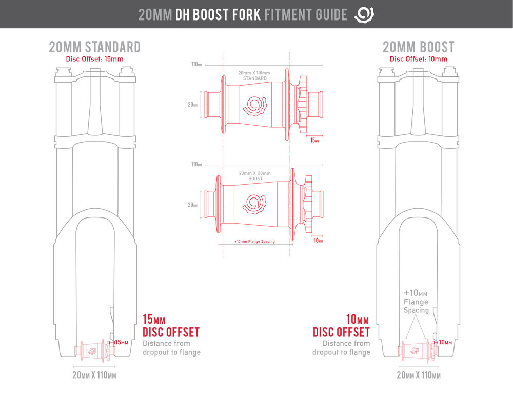 20X110 DH Boost Fork Fitment Guide.jpg