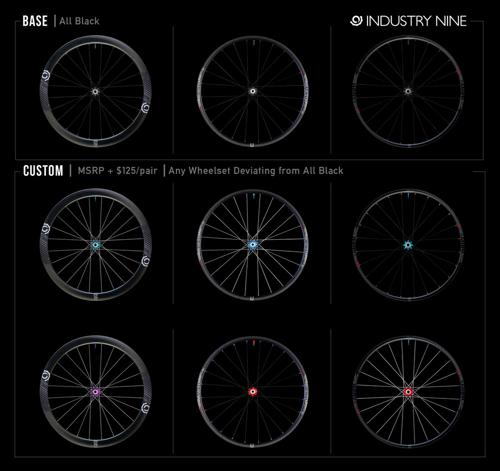 i9 Pricing Tier Guide - Road Wheelsets.jpg