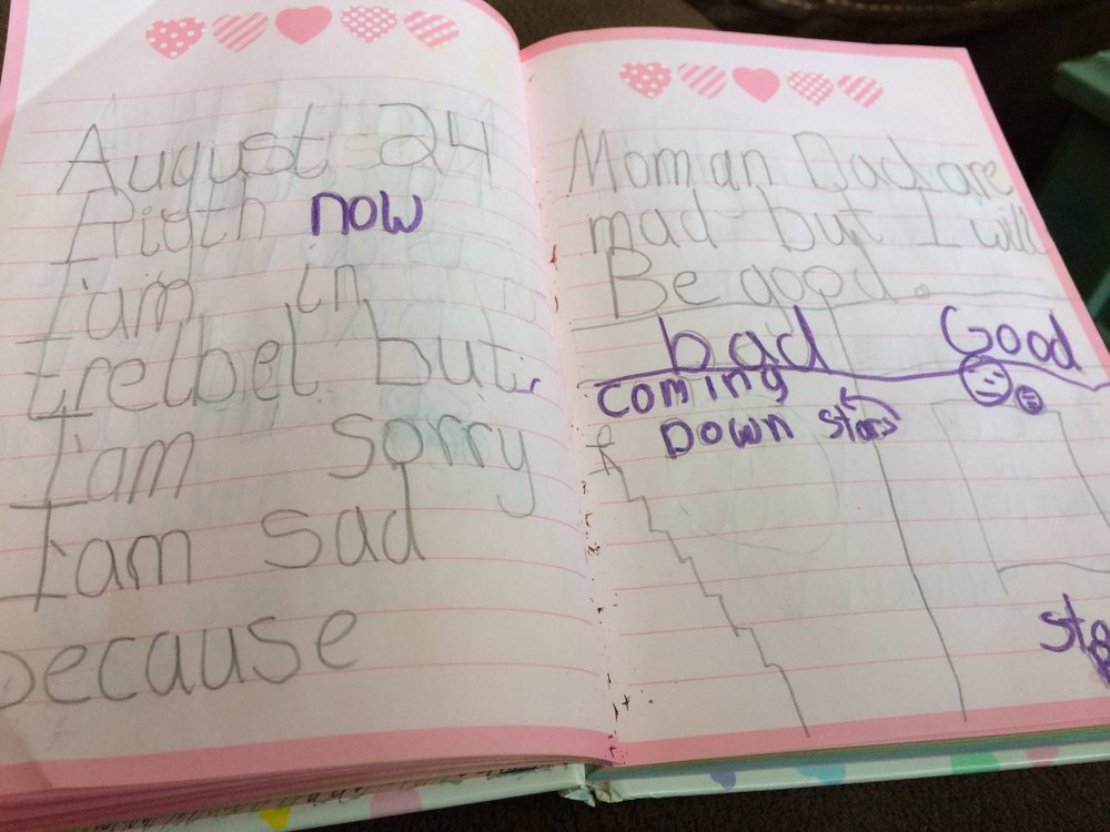 "All my journal entries when I was ""in trouble,"" are about how I will try harder to be ""good."" It's actually quite sad, when you think about it. It's burned into this sad little girl's mind that she's not good enough, that if she just tries harder, her parents will love her and stop hitting her, stop telling her she's ruining everything. If only I could tell her that nothing she'll ever do will be enough for them. It doesn't matter how many times you stay in your room, they'll still hate you, sweet girl."
