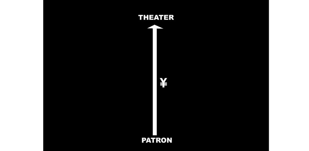 Typical theater entrance sequence