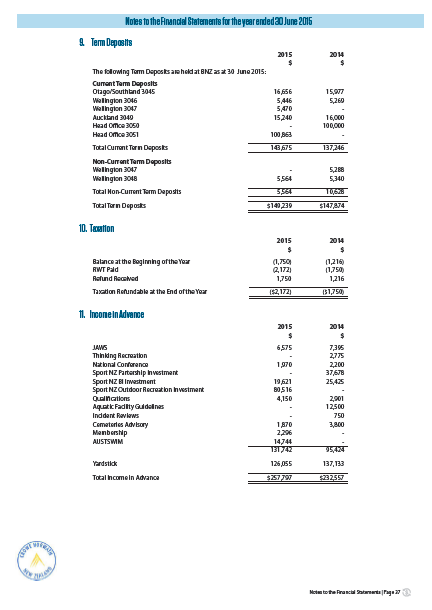 NZRA-financial-statements-2015.png