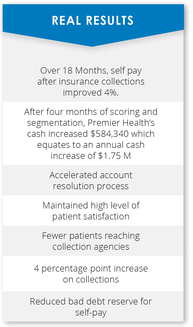 Results from MedAssist Healthcare Accounts Receivables Management Project