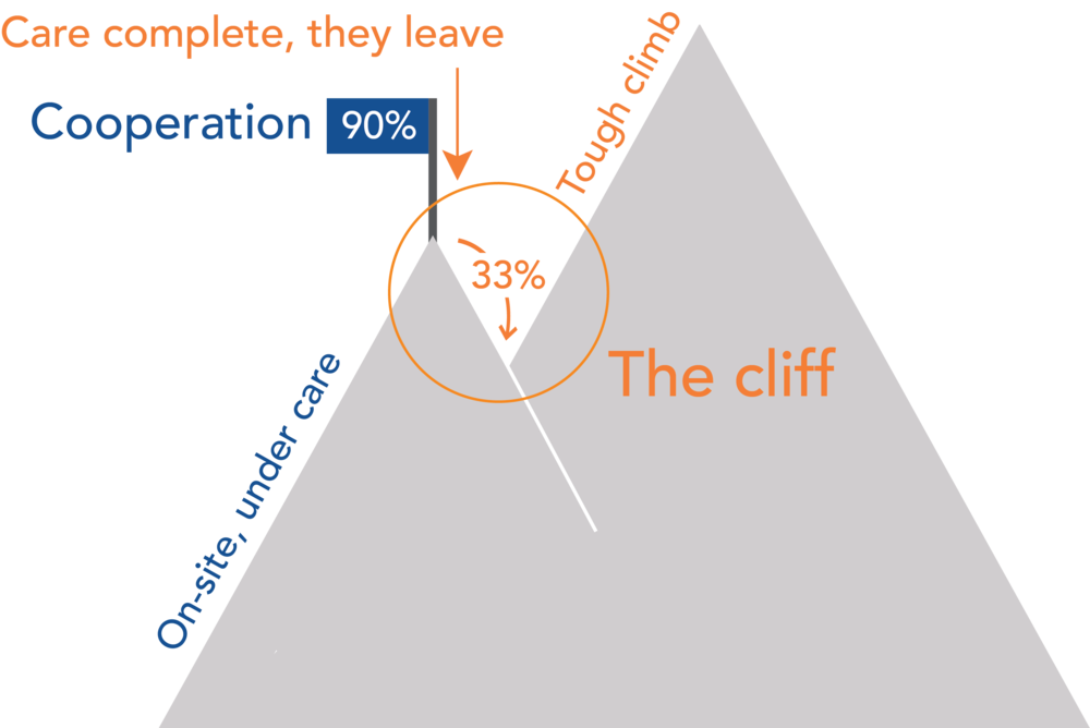 Cooperation Cliff_1@700x.png