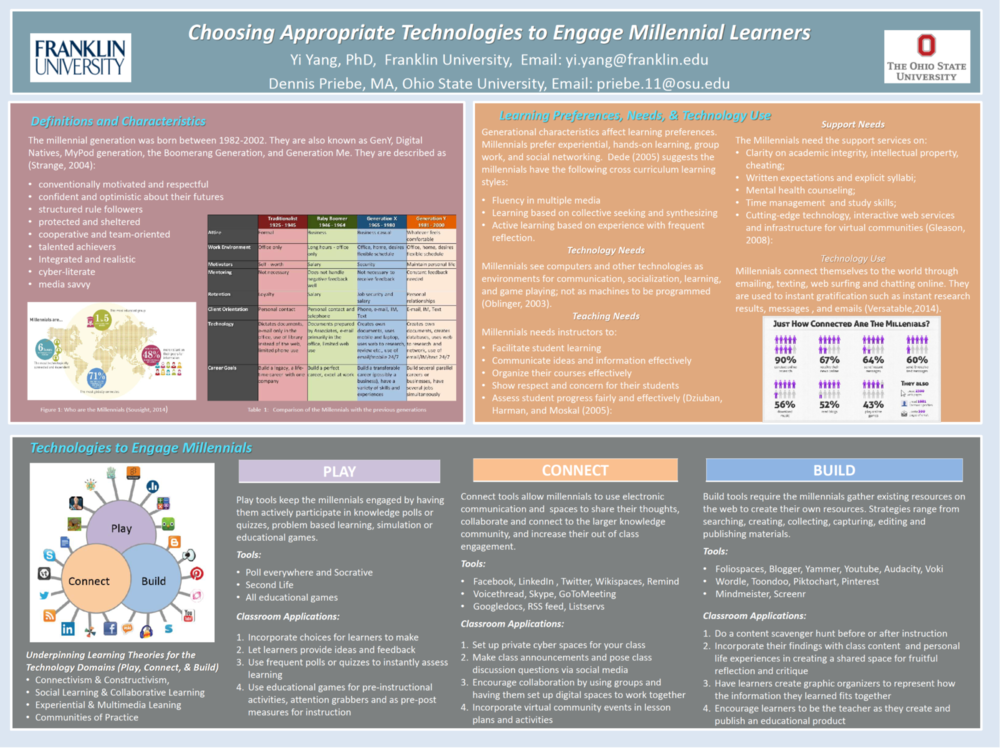 2014 Winner: Outstanding Faculty Poster