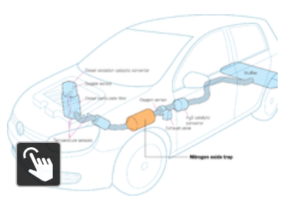 Graphic | Explaining Volkswagen's Emissions Scandal Volkswagen has admitted that 11 million of its vehicles were equipped with software that was used to cheat on emissions tests. The company is now contending with the fallout.