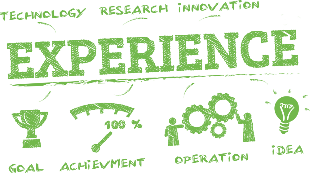 Experience - Technology Research Innovation Goal Achievement Operation Idea