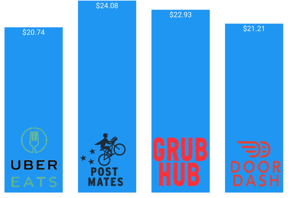 FOD total cost of order.png