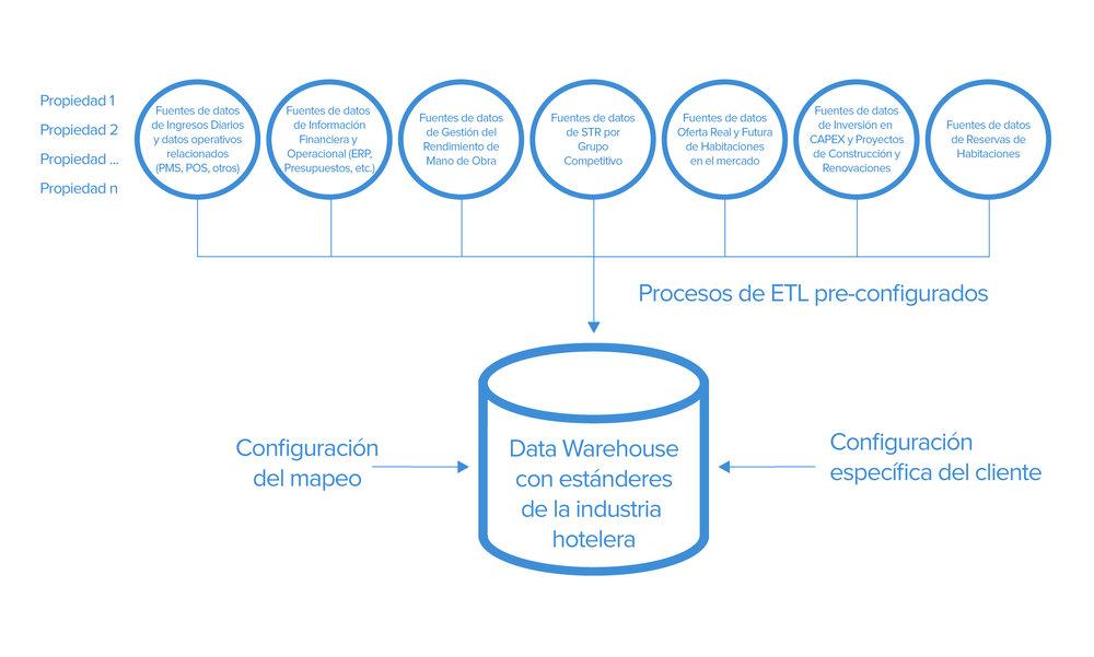 IMG_Consolidate_Data_es.jpg