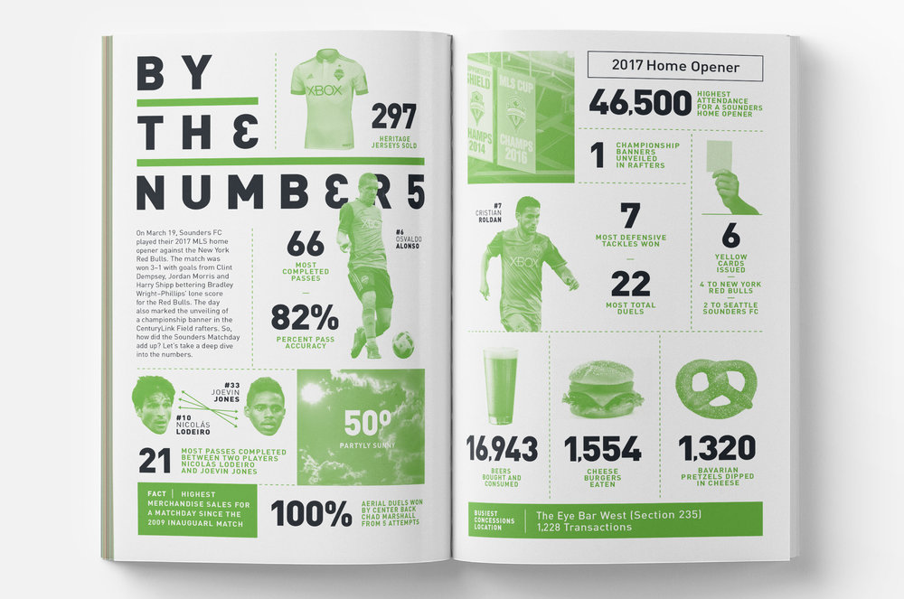 SoundersMonthly-Spreads-004.jpg