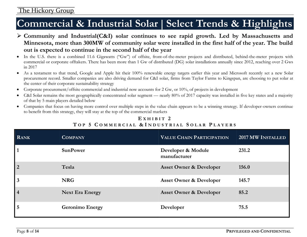 FINAL_THG Solar Flash Report FY18 Q3 (October 2018) Privileged and Confidential[1][1]-08.jpg