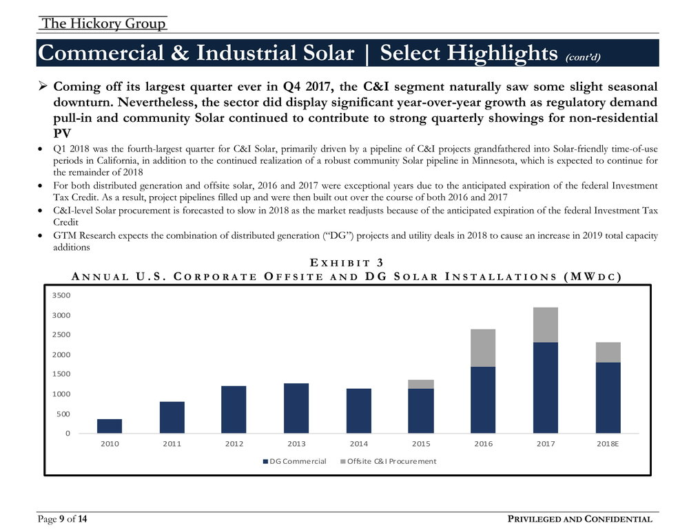 FINAL_THG Solar Flash Report FY18 Q3 (October 2018) Privileged and Confidential[1][1]-09.jpg