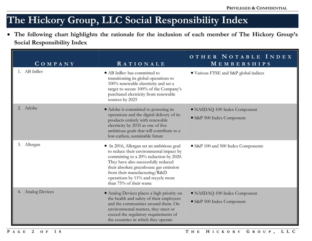 FINAL Social Responsibility Index  Notes and Rationale (7 October 2017) Privileged and Confidential-02.jpg