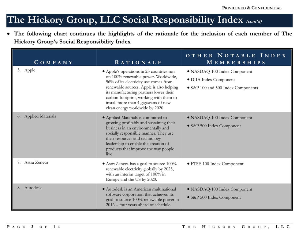FINAL Social Responsibility Index  Notes and Rationale (7 October 2017) Privileged and Confidential-03.jpg