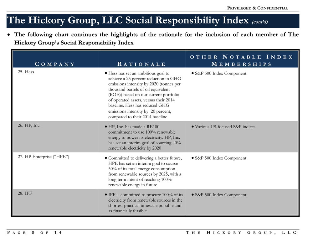FINAL Social Responsibility Index  Notes and Rationale (7 October 2017) Privileged and Confidential-08.jpg