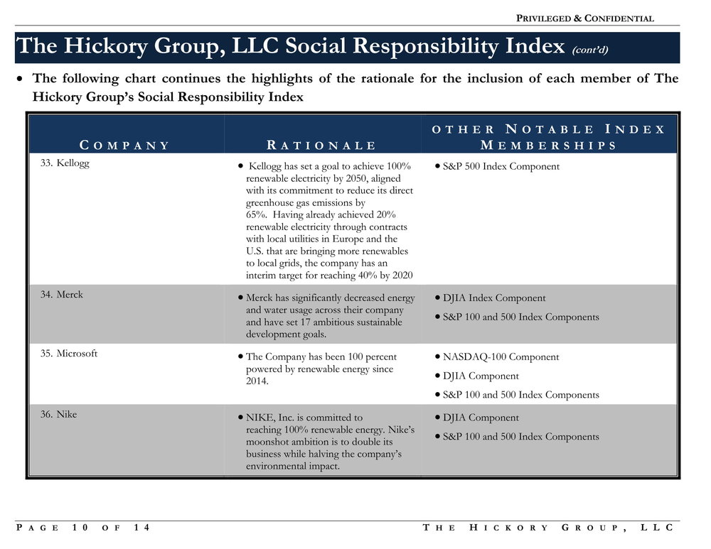 FINAL Social Responsibility Index  Notes and Rationale (7 October 2017) Privileged and Confidential-10.jpg