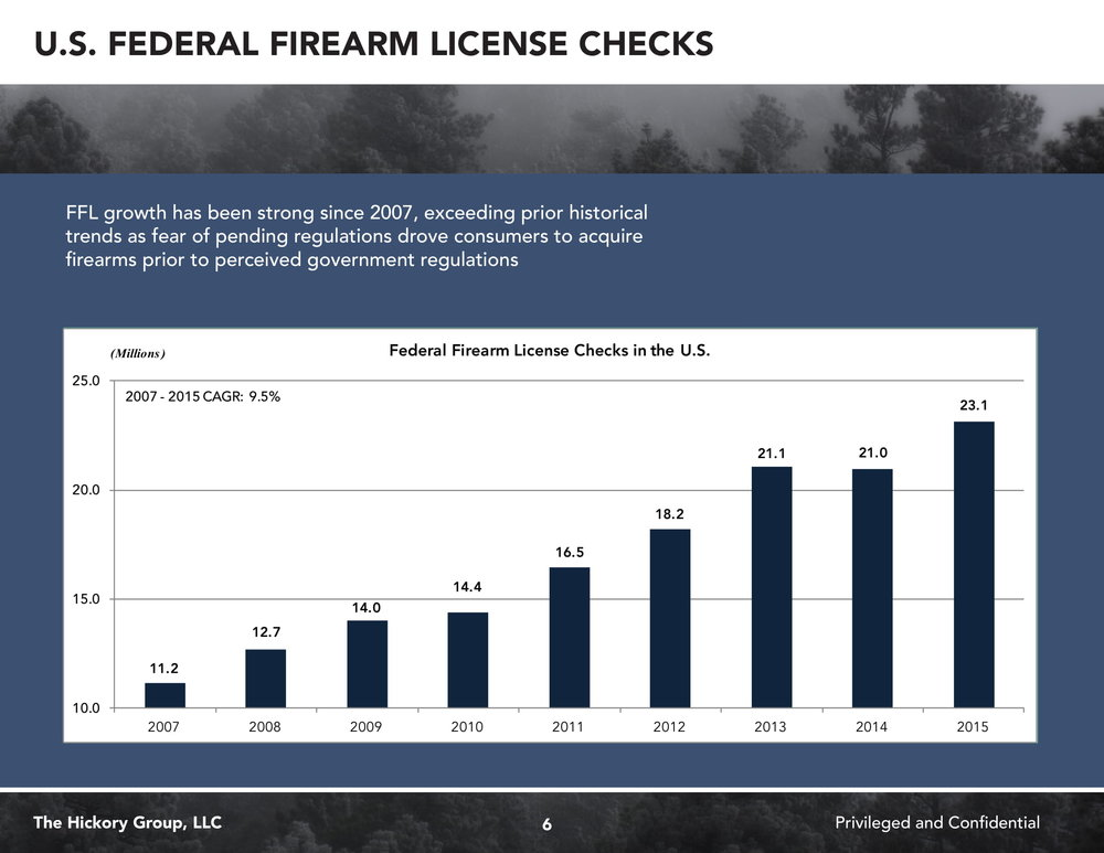 Perspectives Firearm Market (1)-06.jpg