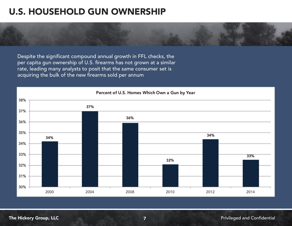 Perspectives Firearm Market (1)-07.jpg