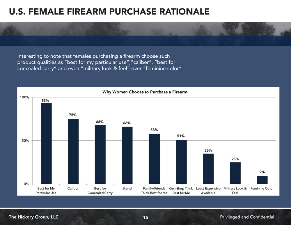 Perspectives Firearm Market (1)-15.jpg