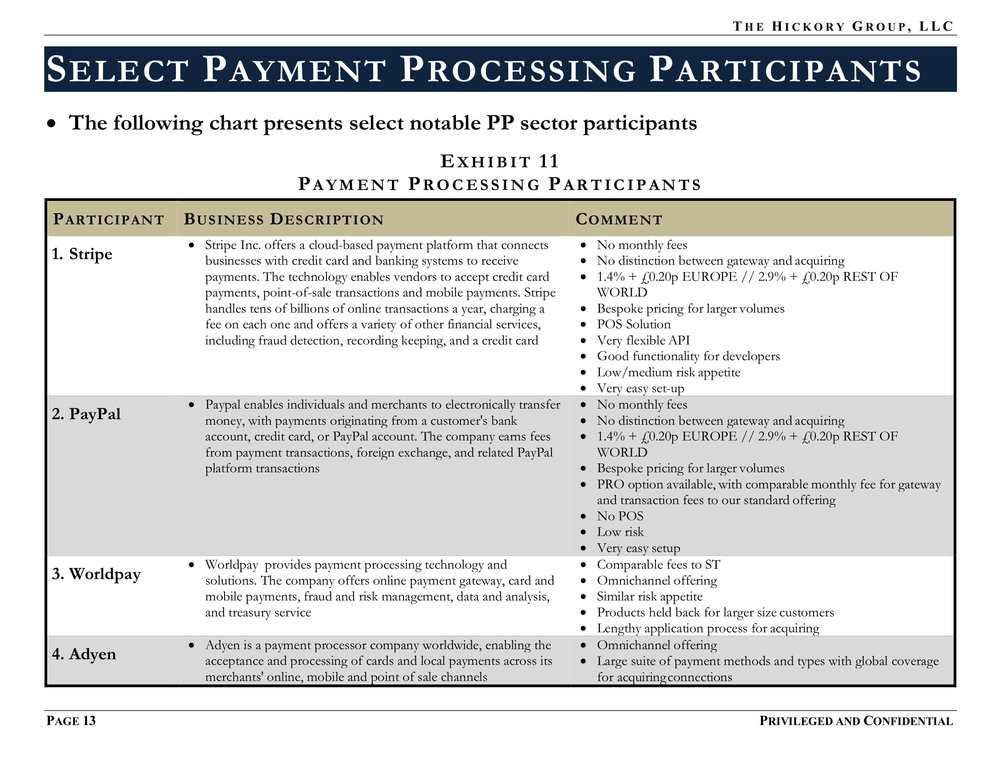 FINAL_THG FinTech Industry - Payment Processing Sector Flash Report (27 March 2019) Privileged & Confidential-19.jpg
