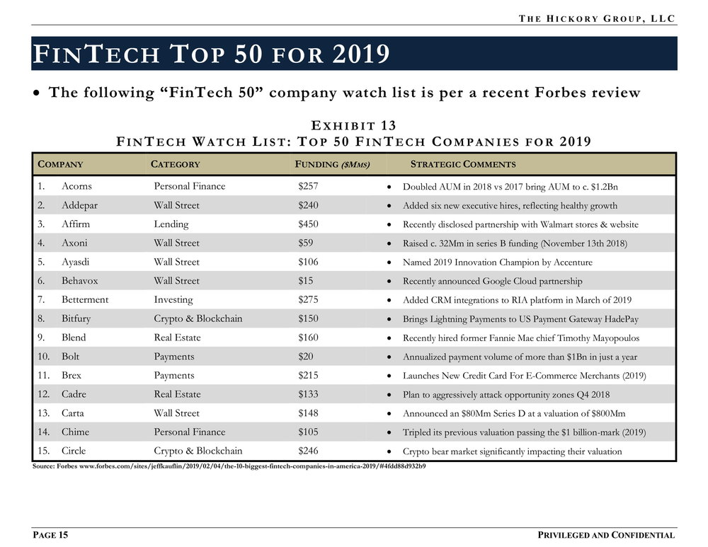 FINAL_THG FinTech Industry - Payment Processing Sector Flash Report (27 March 2019) Privileged & Confidential-22.jpg