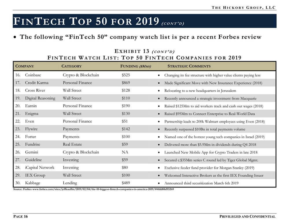 FINAL_THG FinTech Industry - Payment Processing Sector Flash Report (27 March 2019) Privileged & Confidential-23.jpg