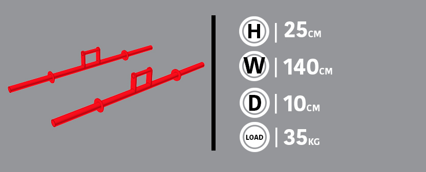 Farmers Walk Handles Diagram & Dimensions