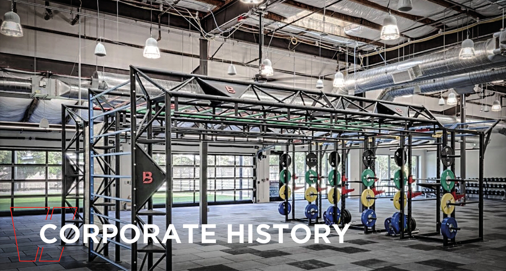 Corporate History Main Header