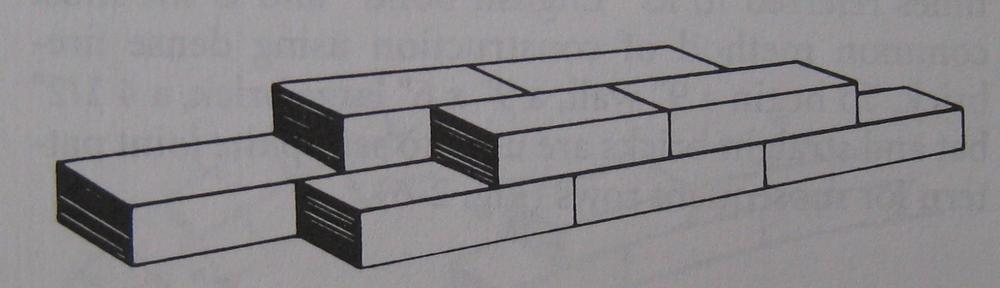 Doble pared con ladrillos puestos a lo largo - es la primera posibilidad. (*)