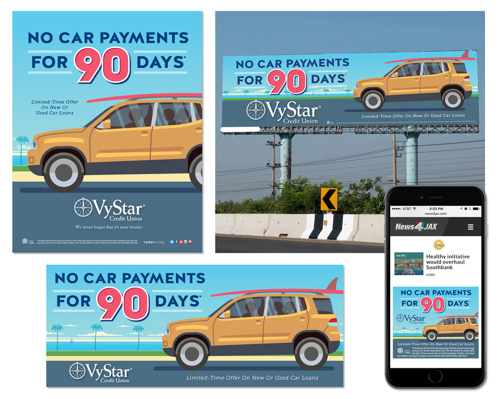 Spring Auto Loan Campaign