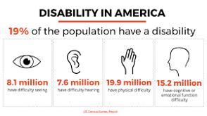DisabilityinAmerica.png
