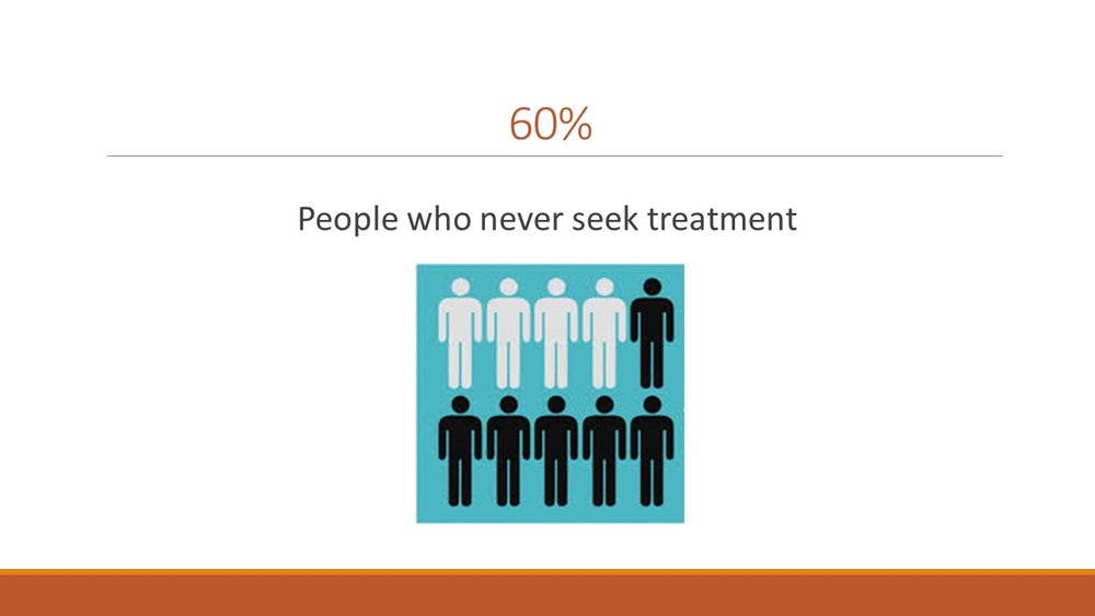 The bad news is that 60% never seek any kind of treatment at all.