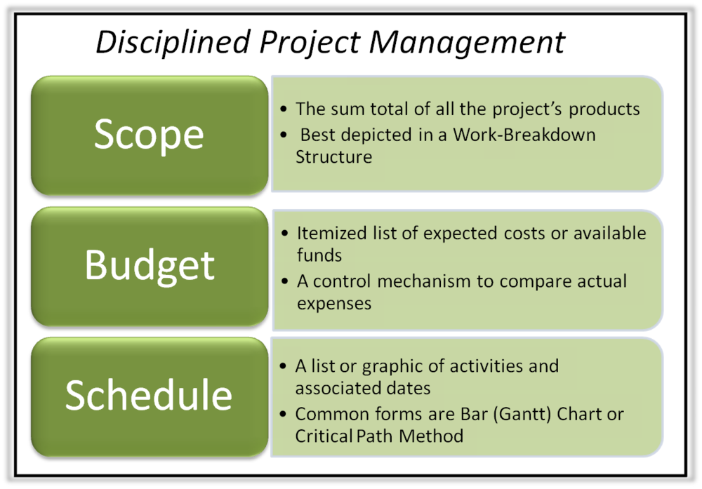Project-Managment-Graphic1.png