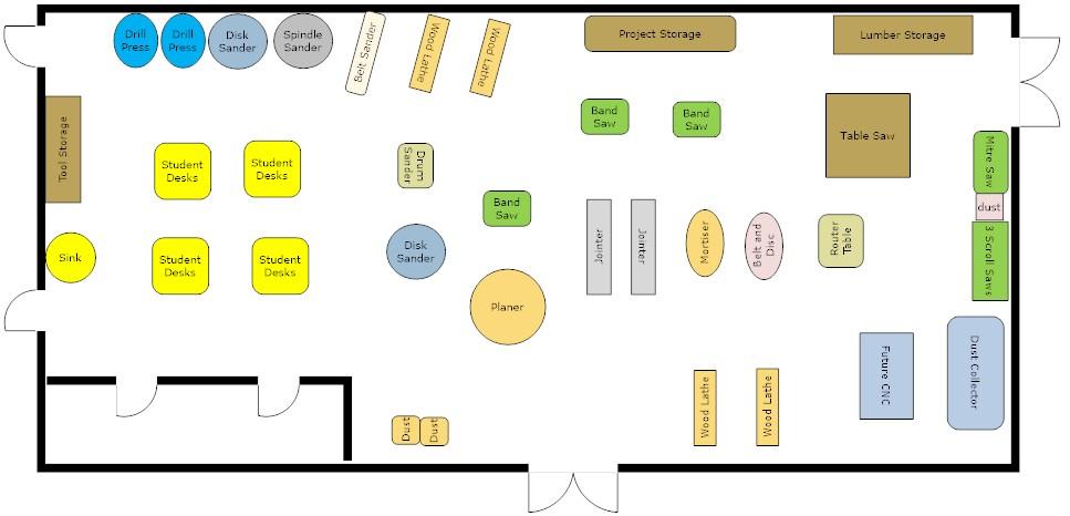 Industrial Shop Floor Plan Design And Layout Machine Safety