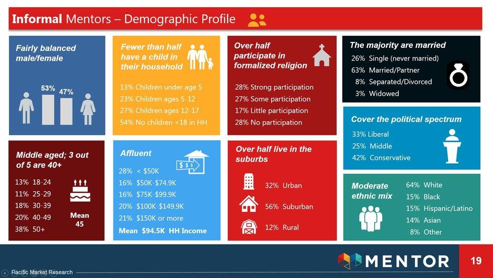 MENTOR infographic image.jpg