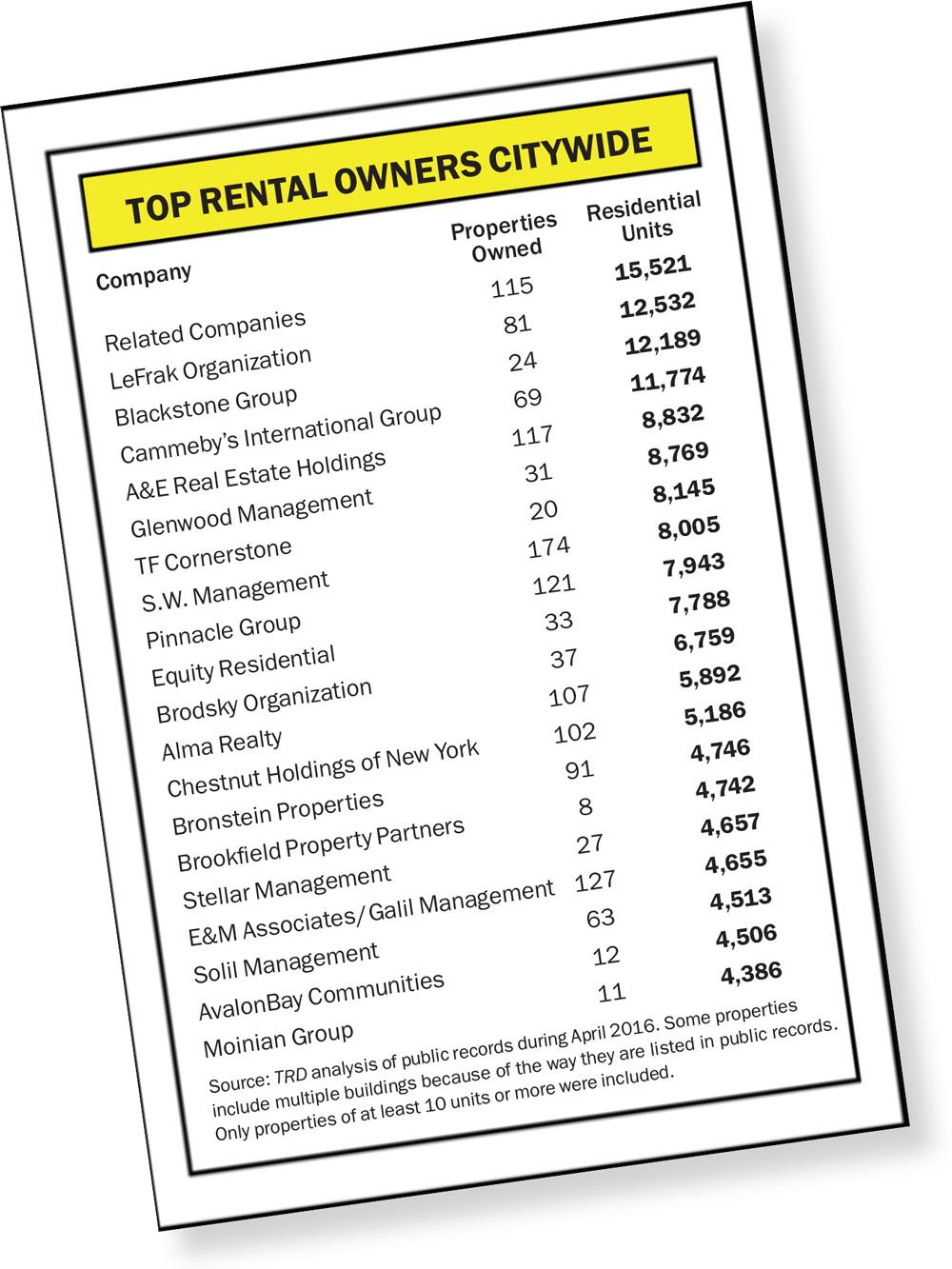 biggest-property-tax-large.jpg